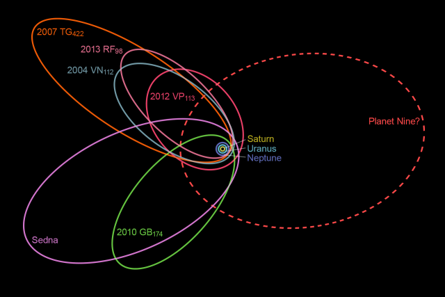New Explanation for Planet Nine Looks to the Extreme