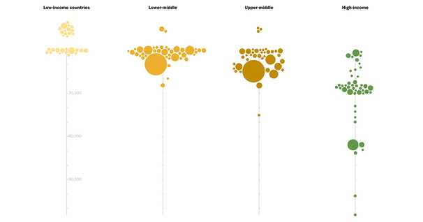 Here's just how unequal the global coronavirus vaccine rollout has been