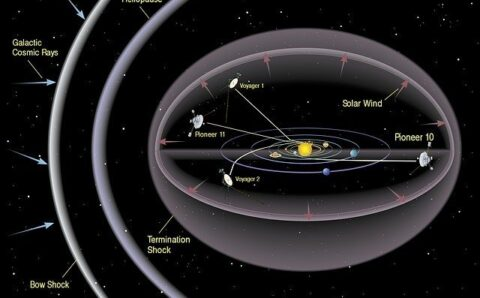 Voyager 1 Picks Up a Hum Outside of our Solar System