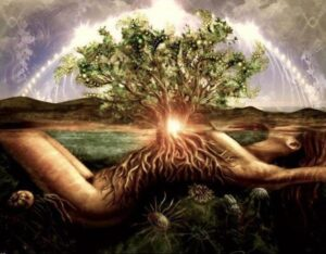 From Hypothesis To Theory – Scientific Study To Prove Earth Is Alive